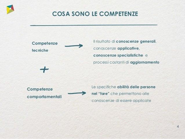 5 COME MONITORARE LE COMPETENZE IN AZIENDA La necessità di misurare il valore del capitale umano in azienda, di attribuirg...