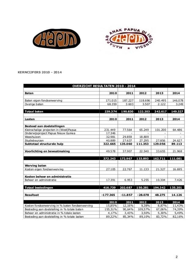 2014 Financieel Jaarverslag Slide 3