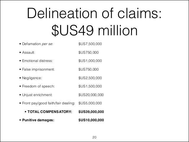 Plaintiff's presentation to New York County Supreme Court