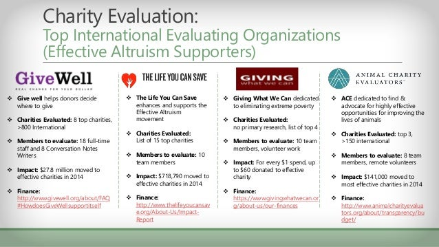 Effective Altruism Global Leadership For High Impact
