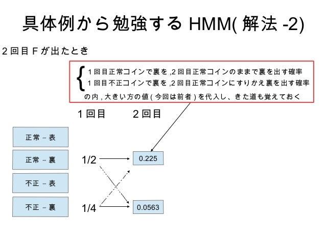 具体例から勉強する HMM( 解法 -2) –正常 表 –正常 裏 –不正 表 –不正 裏 2 回目 F が出たとき 1/2 1/4 1 回目 2 回目 0.225 0.0563 {・ 1 回目不正コインで裏を ,2 回目正常コインにすりかえ裏...