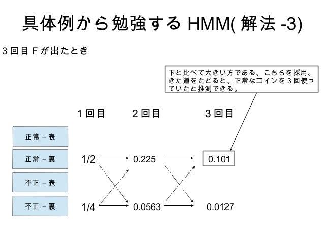 具体例から勉強する HMM( 解法 -3) –正常 表 –正常 裏 –不正 表 –不正 裏 3 回目 F が出たとき 1/2 1/4 1 回目 2 回目 3 回目 0.225 0.0563 0.101 0.0127 下と比べて大きい方である、こ...
