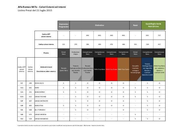 Il listino prezzi dell 39 alfa romeo mito 2015 for Mv line listino prezzi