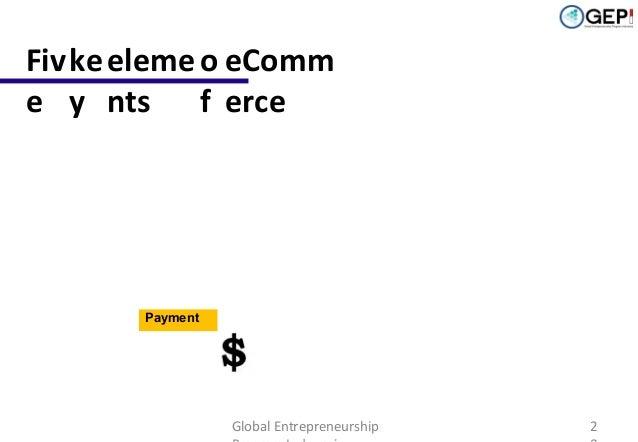 Fiv ke eleme o eComm e y nts f erce  Demand  Technology Connectivity  Payment  Logistics  Global Entrepreneurship  2