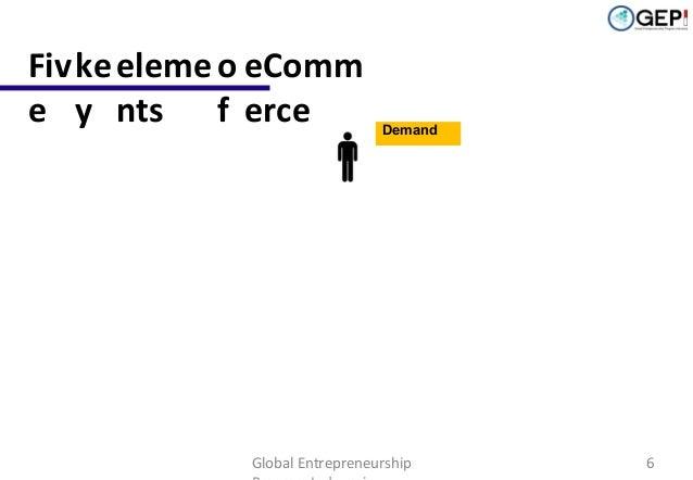 Fiv ke eleme o eComm e y nts f erce  Demand  Technology Connectivity  Payment Global Entrepreneurship  6