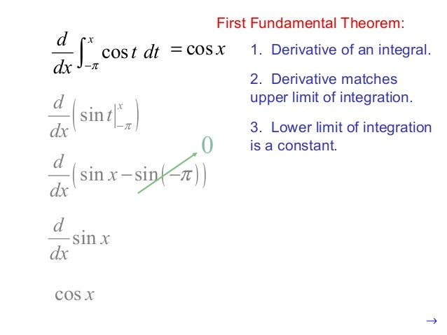 integration by parts with limits pdf