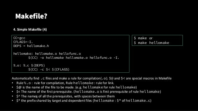 Fortran & Link with Library & Brief Explanation of MKL BLAS