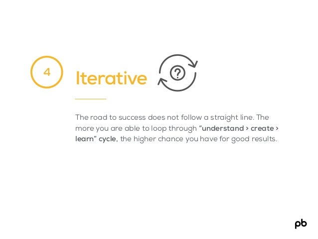 """Iterative The road to success does not follow a straight line. The more you are able to loop through """"understand > create ..."""