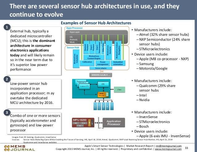 smart sensor seminar report pdf