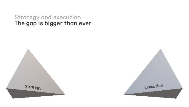 The gap is bigger than ever Strategy Execution