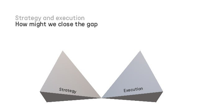 How might we close the gap Strategy Execution