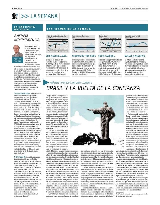 EL MUNDO. DOMINGO 13 DE SEPTIEMBRE DE 20154 MERCADOS >> LA SEMANA Al igual que a las empresas, a los países les cuesta muc...