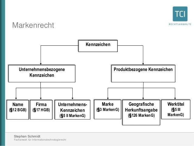 Stephan Schmidt Fachanwalt für Informationstechnologierecht Markenrecht Kennzeichen Unternehmensbezogene Kennzeichen Produ...
