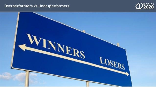 Overperformers vs Underperformers