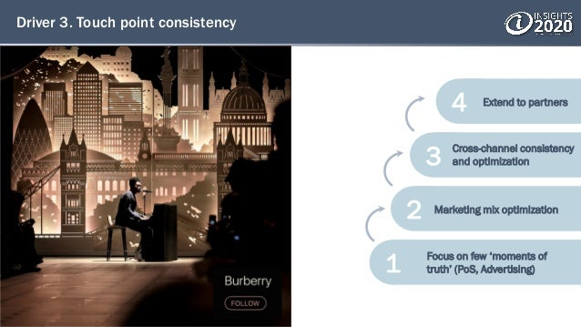 Driver 3. Touch point consistency 4 3 2 1 Focus on few 'moments of truth' (PoS, Advertising) Marketing mix optimization Cr...