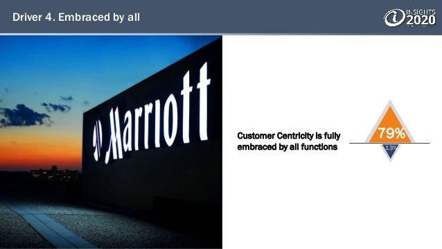 Driver 4. Embraced by all Customer Centricity is fully embraced by all functions 79% 13%