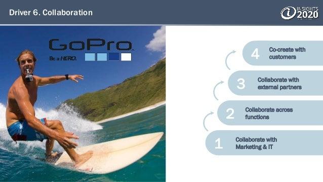 Driver 6. Collaboration 4 3 2 1 Collaborate with Marketing & IT Collaborate across functions Collaborate with external par...