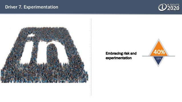 Driver 7. Experimentation Embracing risk and experimentation 40% 13%