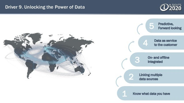 Driver 9. Unlocking the Power of Data 5 4 3 2 Linking multiple data sources Data as service to the customer On- and offlin...