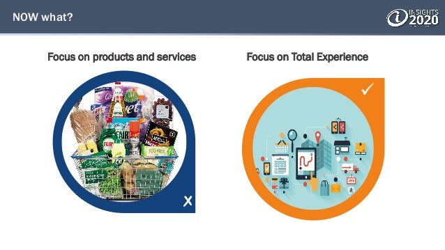 NOW what?  Focus on products and services Focus on Total Experience