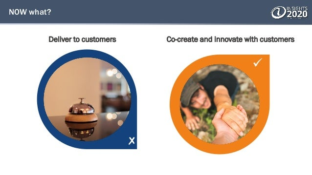 NOW what? Deliver to customers Co-create and innovate with customers