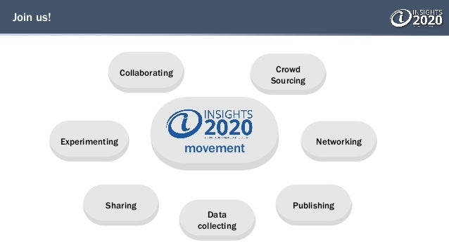 Join us! Collaborating Experimenting movement Crowd Sourcing Data collecting PublishingSharing Networking