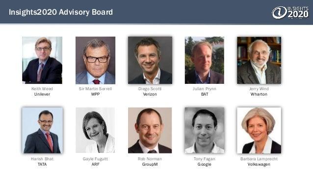 Insights2020 Advisory Board Keith Weed Unilever Sir Martin Sorrell WPP Diego Scotti Verizon Julian Prynn BAT Jerry Wind Wh...