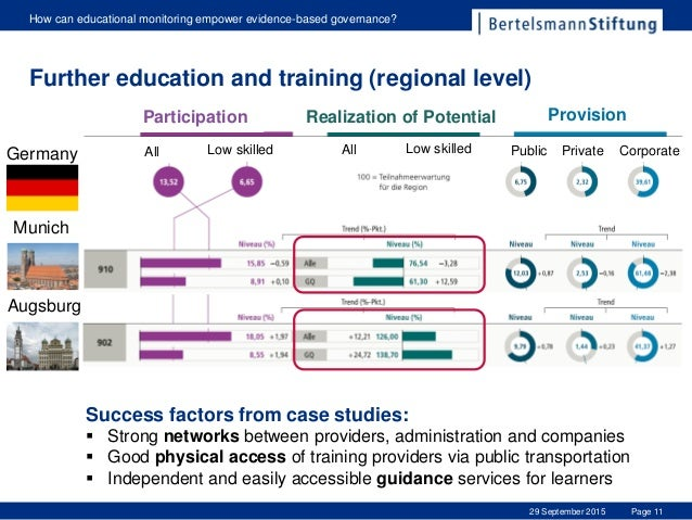 Page 11 How can educational monitoring empower evidence-based governance? 29 September 2015 Further education and training...