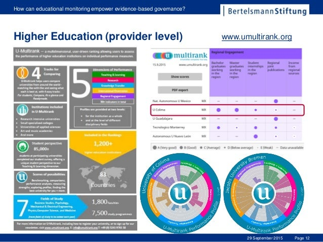 Page 12 How can educational monitoring empower evidence-based governance? 29 September 2015 Higher Education (provider lev...