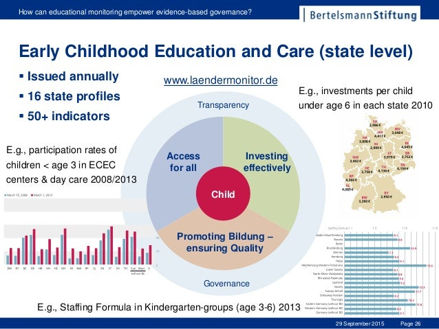 Page 26 How can educational monitoring empower evidence-based governance? 29 September 2015 Early Childhood Education and ...