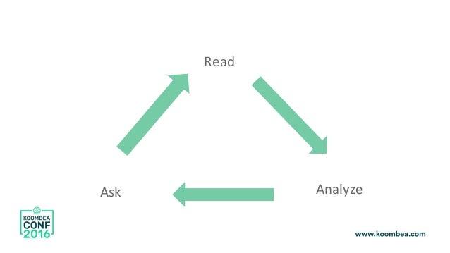 Read AnalyzeAsk