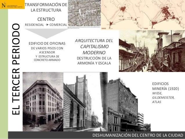 ELTERCERPERIODO TRANSFORMACIÓN DE LA ESTRUCTURA CENTRO RESIDENCIAL COMERCIAL EDIFICIOS MINERÍA (1920) WIESE, GILDEMEISTER,...
