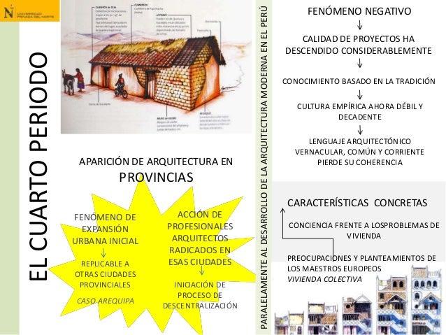ELCUARTOPERIODO APARICIÓN DE ARQUITECTURA EN PROVINCIAS FENÓMENO DE EXPANSIÓN URBANA INICIAL REPLICABLE A OTRAS CIUDADES P...