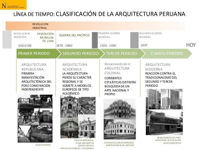LÍNEA DE TIEMPO: CLASIFICACIÓN DE LA ARQUITECTURA PERUANA PRIMER PERIODO SEGUNDO PERIODO TERCER PERIODO CUARTO PERIODO SIG...
