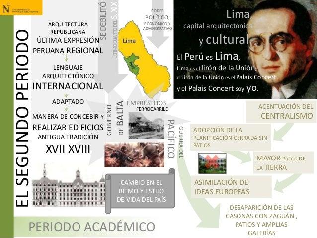 PERIODO ACADÉMICO ELSEGUNDOPERIODO SEDEBILITÓ ÚLTIMOCUARTODELS.XIX GOBIERNO DEBALTA GUERRADEL PACÍFICO ARQUITECTURA REPUBL...