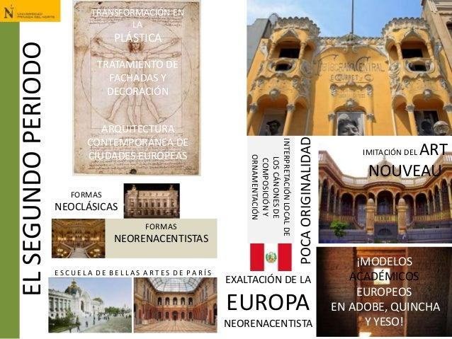 TRANSFORMACIÓN EN LA PLÁSTICA TRATAMIENTO DE FACHADAS Y DECORACIÓN ARQUITECTURA CONTEMPORÁNEA DE CIUDADES EUROPEAS EXALTAC...