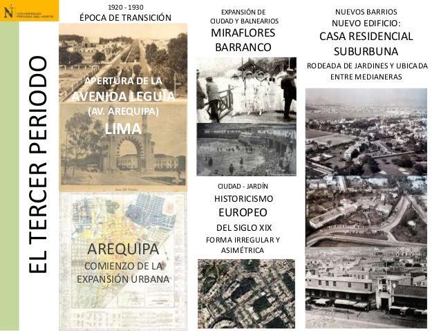 ELTERCERPERIODO 1920 - 1930 ÉPOCA DE TRANSICIÓN EXPANSIÓN DE CIUDAD Y BALNEARIOS MIRAFLORES BARRANCO APERTURA DE LA AVENID...