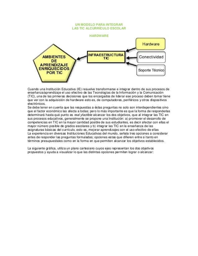 UN MODELO PARA INTEGRARLAS TIC ALCURRÍCULO ESCOLARHARDWARECuando una Institución Educativa (IE) resuelve transformarse e i...