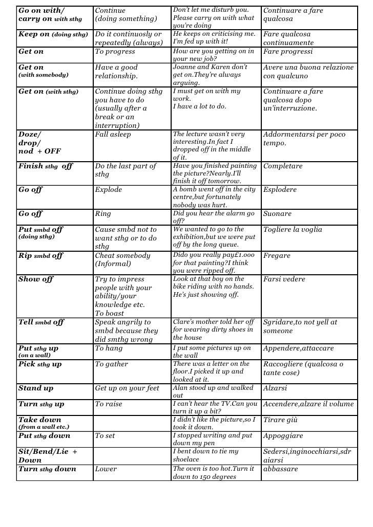 Get around phrasal verb synonym