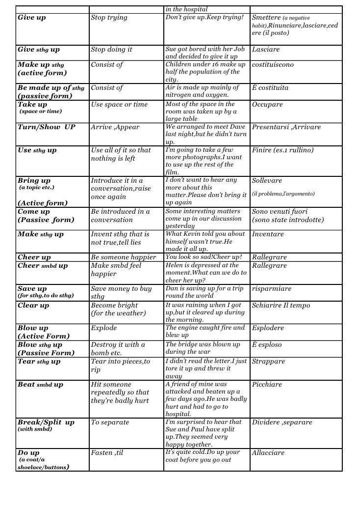 most common phrasal verbs pdf