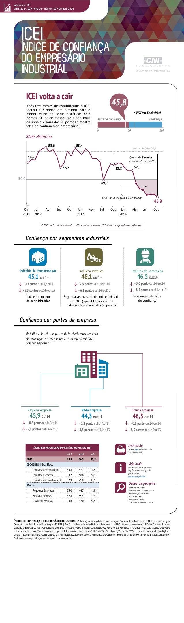 Indicadores CNI  ISSN 1676-2029 • Ano 16 • Número 10 • Outubro 2014  ICEI  ÍNDICE DE CONFIANÇA  DO EMPRESÁRIO  INDUSTRIAL ...