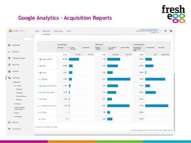 Introduction to web analytics and the Google analytics