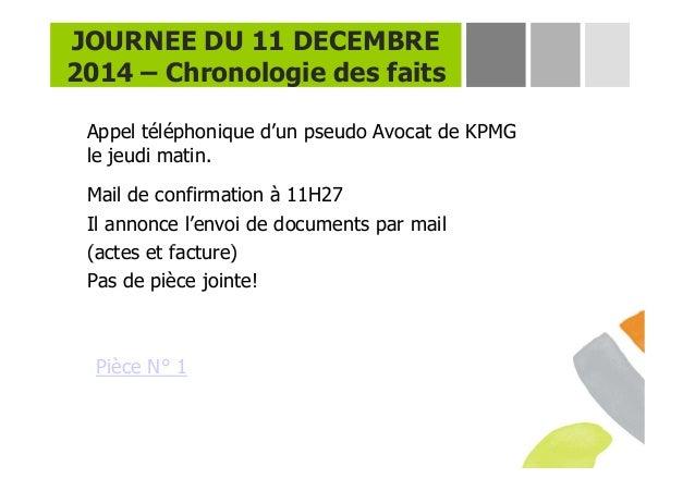 JOURNEE DU 11 DECEMBRE 2014 – Chronologie des faits Appel téléphonique d'un pseudo Avocat de KPMG le jeudi matin. Mail de ...
