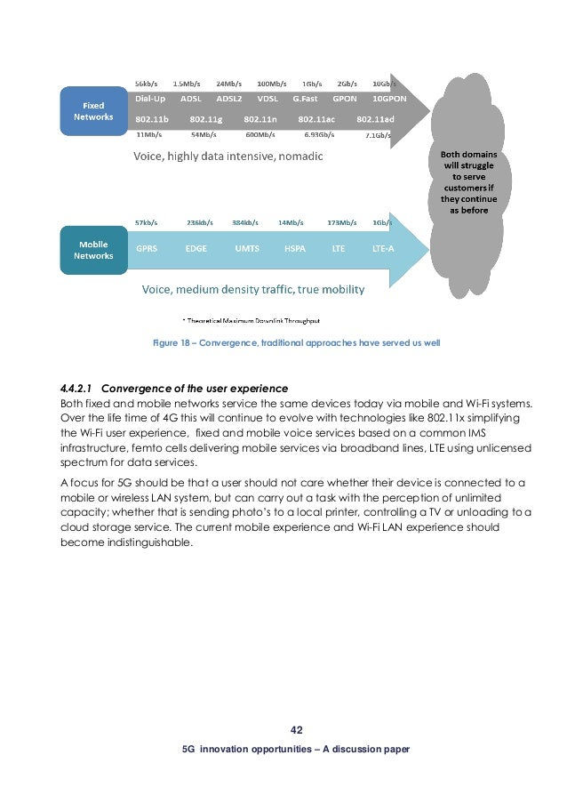 5G innovation opportunities - A discussion paper