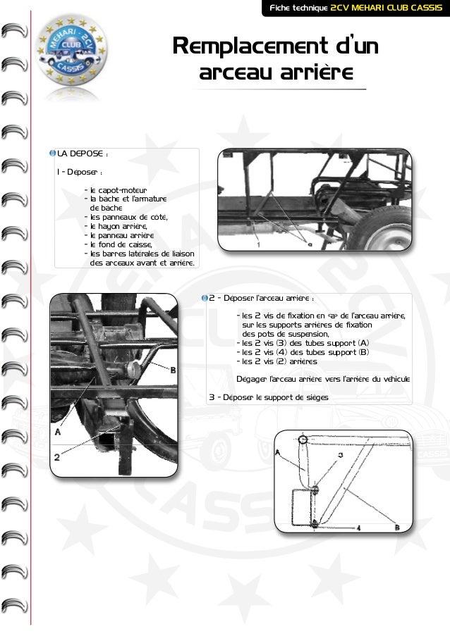 ME HARI - 2CV- - CASSIS CLUB Remplacement d'un arceau arrière Fiche technique 2CV MEHARI CLUB CASSIS LA DEPOSE : 1 - Dépos...