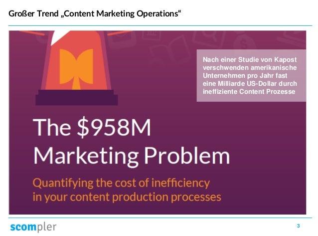 """3 Großer Trend """"Content Marketing Operations"""" Nach einer Studie von Kapost verschwenden amerikanische Unternehmen pro Jahr..."""
