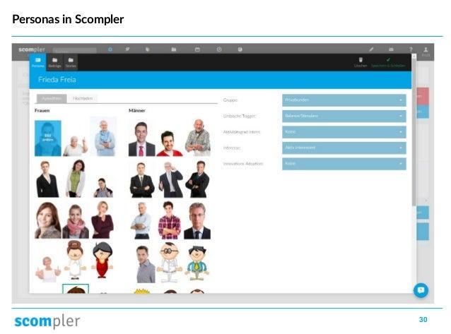 30 Personas in Scompler