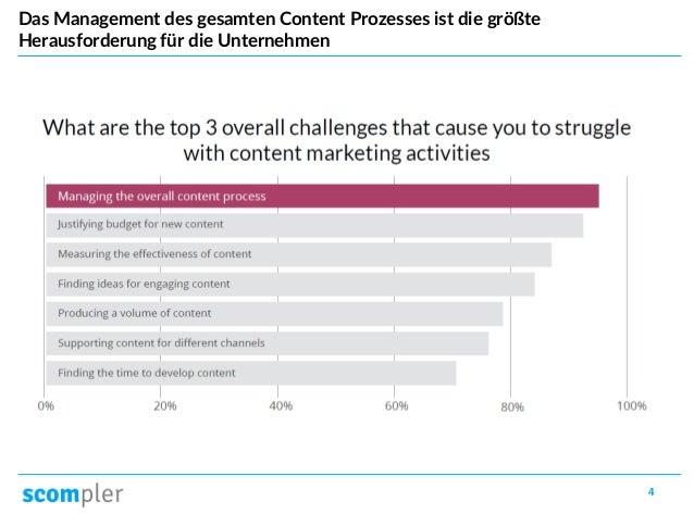 4 Das Management des gesamten Content Prozesses ist die größte Herausforderung für die Unternehmen