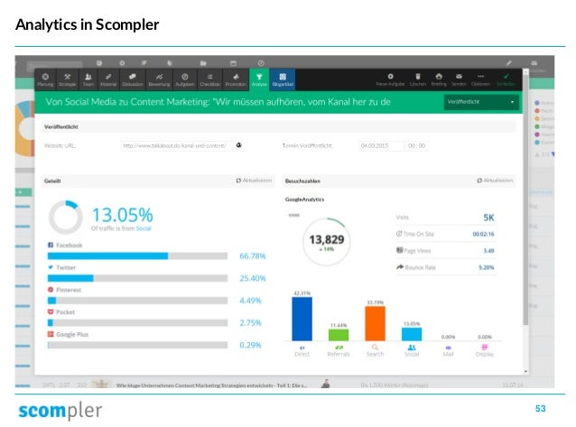 53 Analytics in Scompler