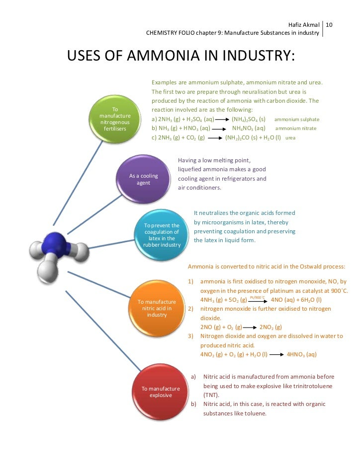Chapter 9 Manufactured Substances In Industry